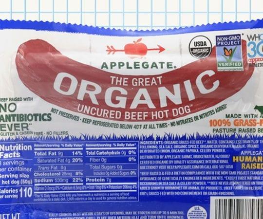 Are Hot Dogs Keto?